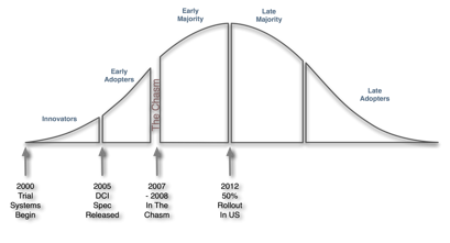 2010-chasm-sm