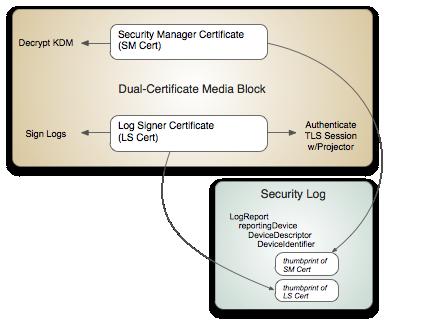 dual-cert-media-block-sm