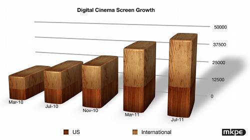 karagosian-figure-1-screen-growth-sm