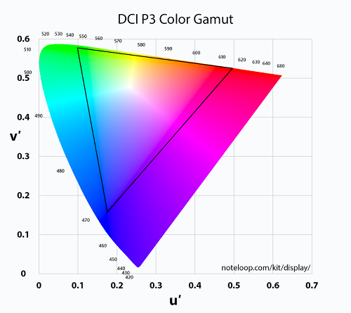 dci-p3-color-space-gamut@1x