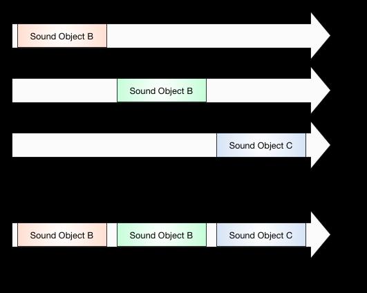 sound-objects-72