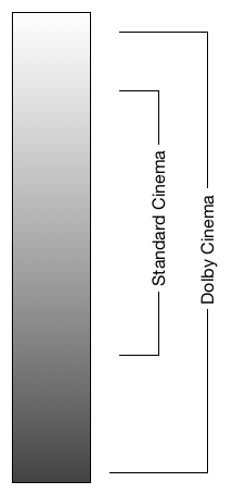dolby-cinema-dynamic-range
