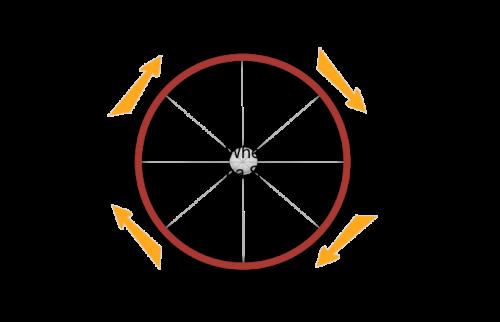 Wheel of Cinema Sound